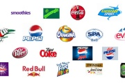 What Kind of Brand Are YOU?