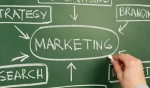 The Best Marketing Method